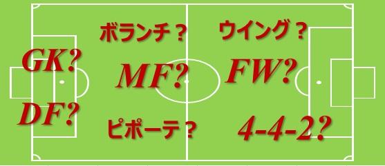 画像:サッカーのポジション・フォーメーション・役割