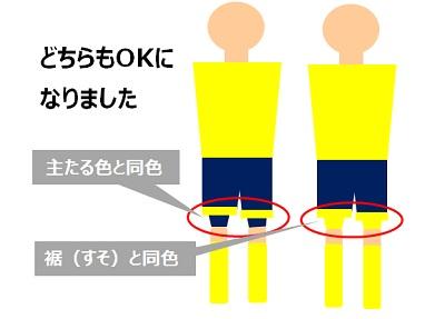 アンダーショーツおよびタイツは、ショーツの主たる色、またはショーツの裾(すそ)の部分と同じ色でなければならない。  同一チームの競技者が着用する場合、同色のものとする。