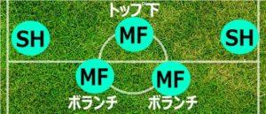 ポジション:SH(サイドハーフ)、MF(ミッドフィルダー)