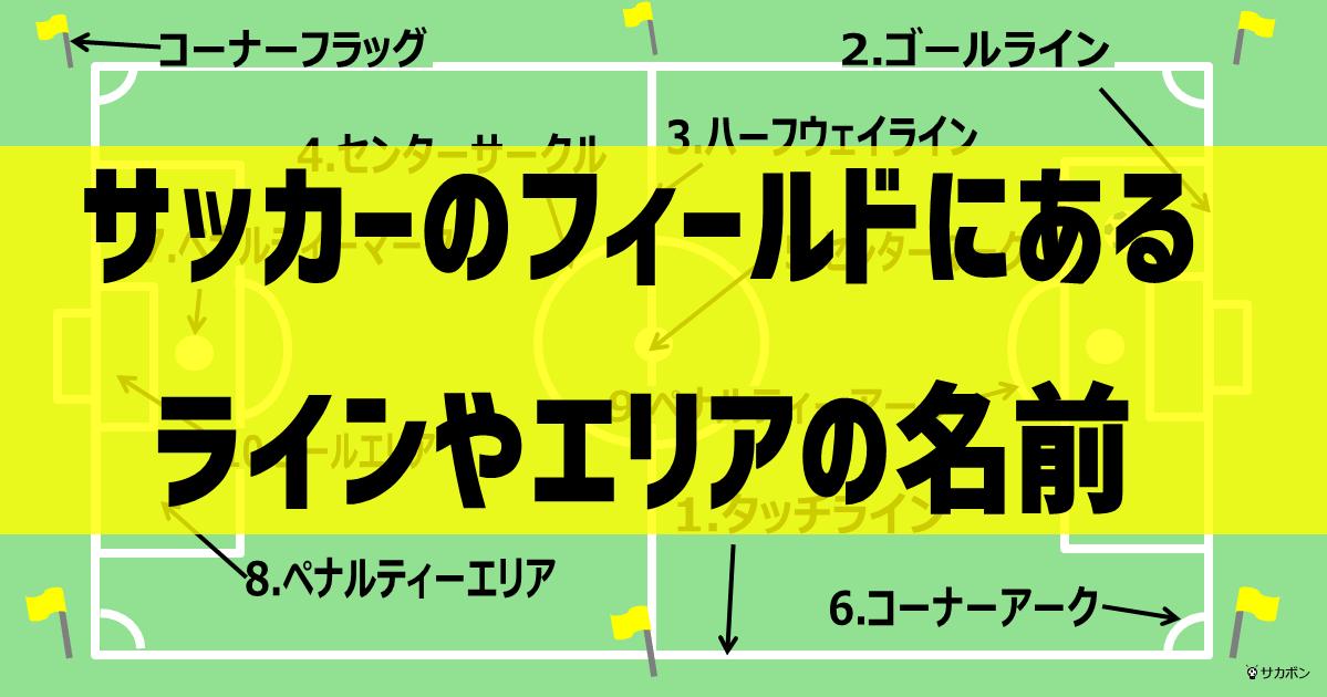 サッカーのフィールド(ピッチ、コート)のラインやエリアの名前