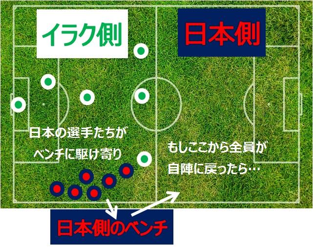 ロシアW杯最終予選イラク対日本