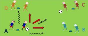 2つのボールを使うサッカーのパス練習