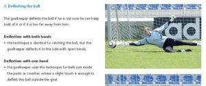 fifa goalkeeping manual より抜粋