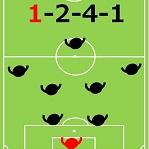 8人制サッカー、小学生、フォーメーション2-4-1