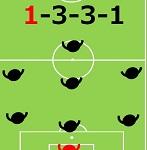 サッカーのフォーメーション:3-3-1