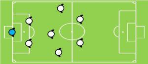 サッカーのフォーメーション:1-2-3-2
