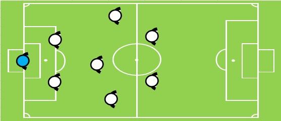 8人制サッカーのフォーメーション:1-2-3-2