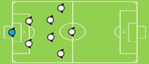 8人制サッカーのフォーメーション:1-2-4-1