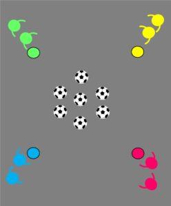 サッカー練習:ボール集めの説明画像:スタート位置