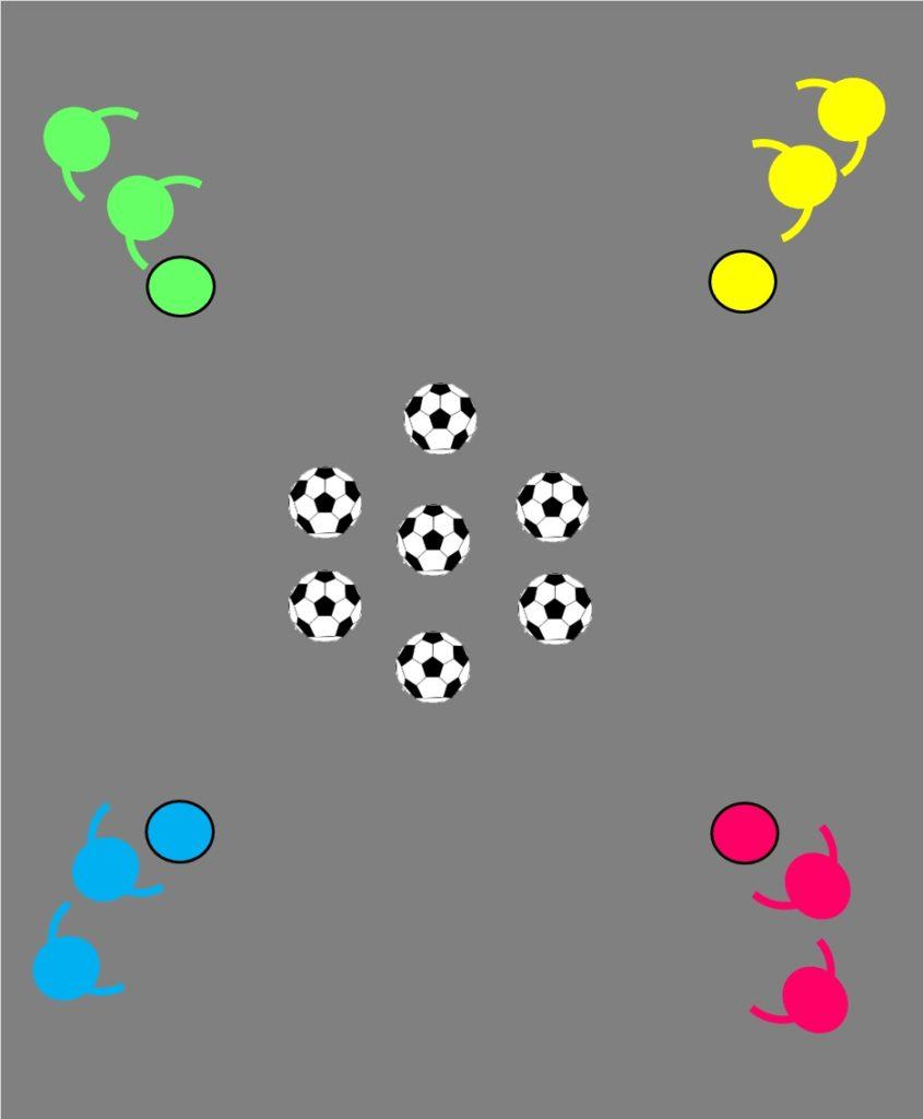 ボール集めの説明画像:スタート位置
