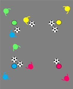 サッカー練習:ボール集めの説明画像:ボールの運び合い