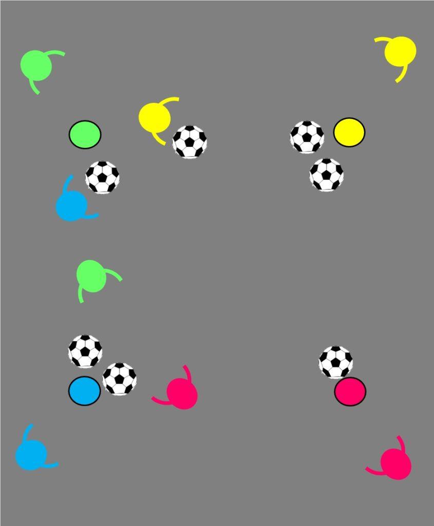 ボール集めの説明画像:ボールの運び合い