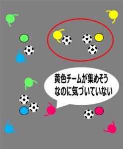 サッカー練習:ボール集めの説明画像:周りが見えていない様子