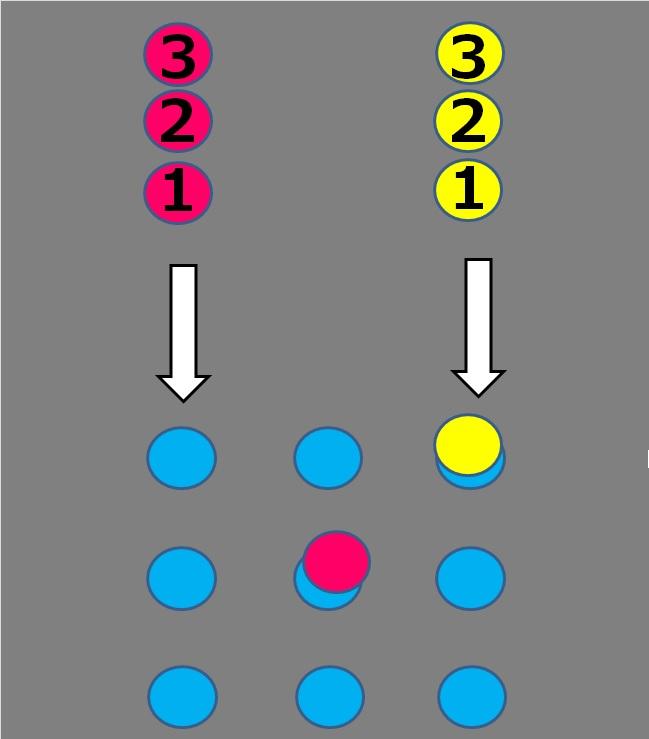 サッカー練習としてのtic tac toeの説明画像1