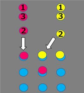 サッカー練習としてのtic tac toeの説明画像2