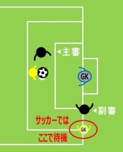 サッカーのPK戦(KFPM)における審判やGKの位置取り