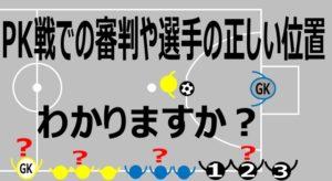 フットサルのPK戦(KFPM)で正しい選手の位置がわかるかの問いかけをしている画像
