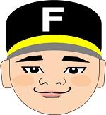 ファイターズの清宮選手風の画像