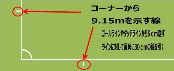 コーナーアークから9.15mの距離を示すマークの画像