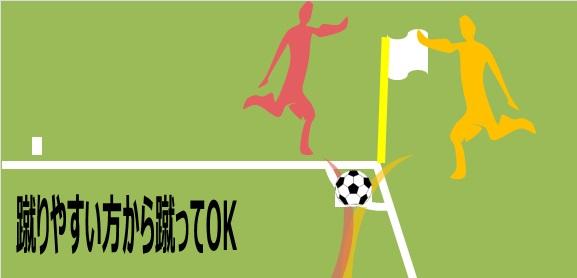 コーナーキックの蹴り方を解説した画像