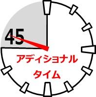 アディショナルタイムを表した時計