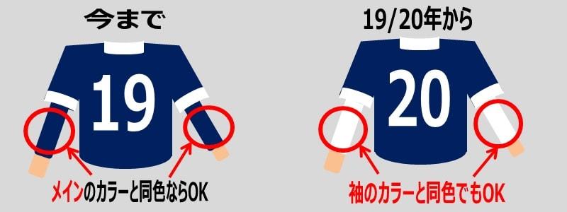 サッカーのユニフォームとアンダーシャツのイラスト
