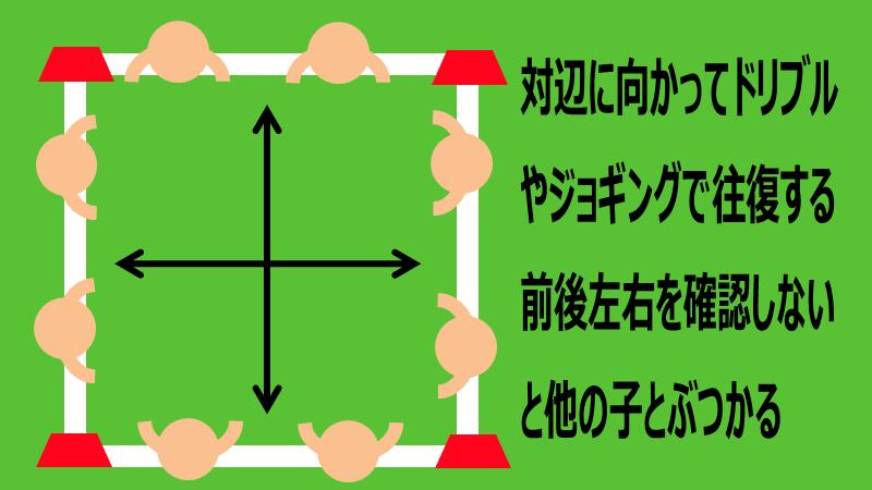 グリッド(四角)の中をジョギングやドリブルで往復する練習のイラスト
