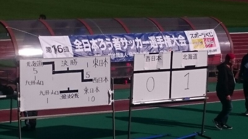 第16回全日本ろう者サッカー選手権大会:試合結果を書いたボード