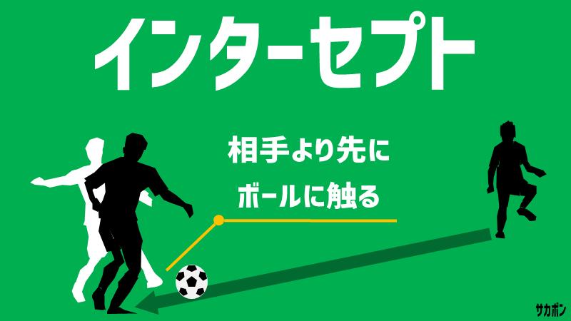 サッカーでのディフェンスの原則:インターセプトを狙う